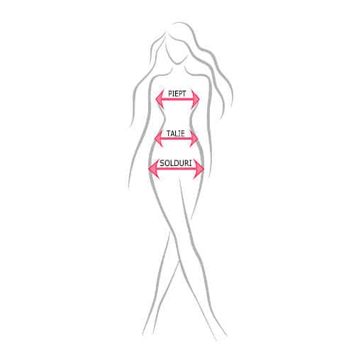tabel masuri femei